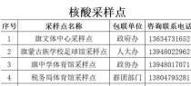 全员核酸检测 内蒙古已确认5例新冠确诊病例