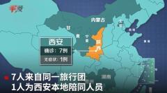 本轮疫情动态地图:涉7省区市26人 来源暂无