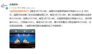 云南昨日新增确诊病例11例 现确诊病例79例