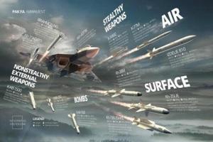 苏-57再添杀手锏 隐身战机配高超音速导弹