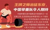 王牌之师出征东京,中国举重队令人期待