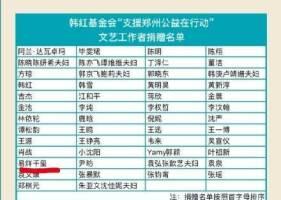 易烊千玺低调捐款200万 并出现在韩红基金会名单上