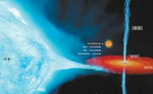 首個恒星級黑洞精確測量結果發布