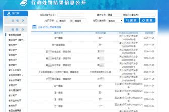 政务网站公布18万条涉嫖信息引热议 当地回应:存在重复统计