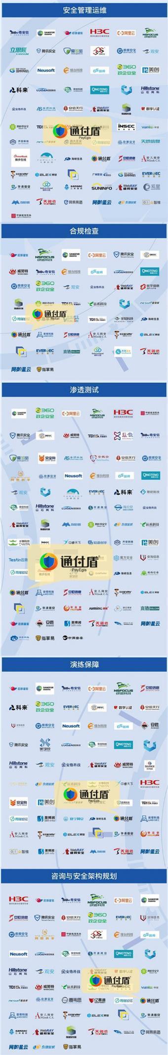 入选23个细分领域丨通付盾荣登嘶吼网络安全产业研究院《2021网络安全产业链图谱》