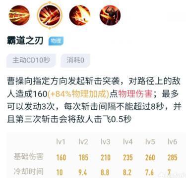 王者荣耀S22曹操铭文出装连招详细玩法攻略