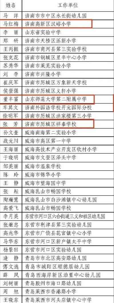 """山师基础教育集团4人入选山东省首批""""家庭教育名师名校长培养人选"""""""
