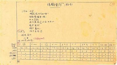 冼星海为《黄河大合唱》谱曲的延安手稿中《保卫黄河》乐章  资料图片
