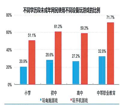 """人民日报海外版:中国网民""""新势力""""崛起"""