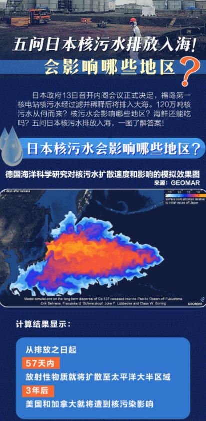 五问日本核污水排放入海!会影响哪些地区?