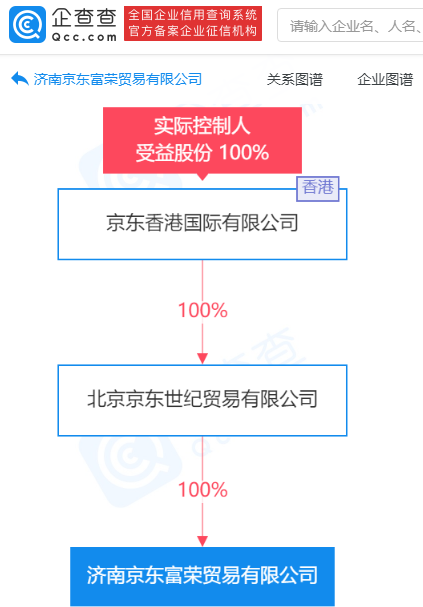 京东于济南成立贸易新公司,经营范围含移动通信设备制造等