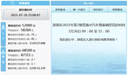 2021年第7期深圳市车牌竞价结果一览(附竞价查询入口)