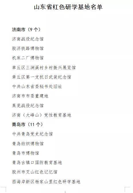 山东省红色研学基地名单公布,济南战役纪念馆等100家单位入列