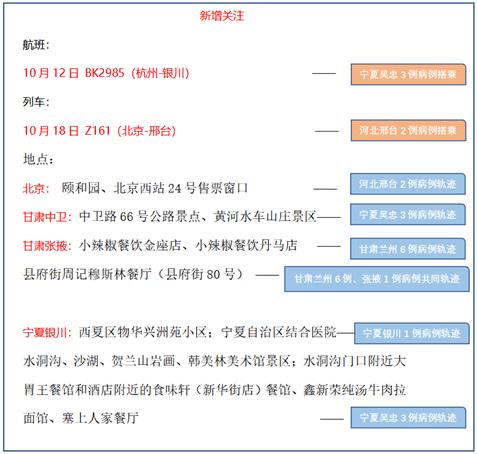 两名广州人在湖北确诊:曾自驾到内蒙古、甘肃旅游 疫情传播链还在延伸