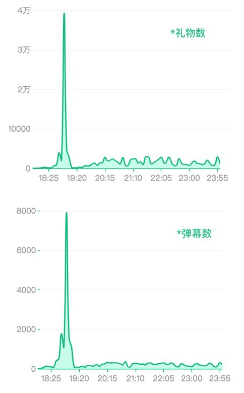 """""""云游戏+直播""""新模式 新玩法开辟云游戏新赛道"""