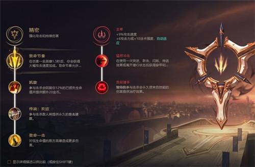 LOL无限火力2021剑圣最强出装和天赋推荐