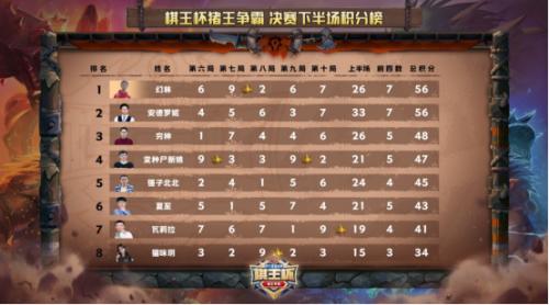 猪王争霸决赛日阿司 赤小兔全程解说 幻林56分夺冠
