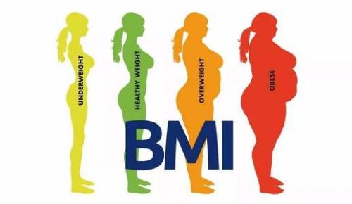 多燕瘦创始人用亲身经历告诉你该如何做好体重管理