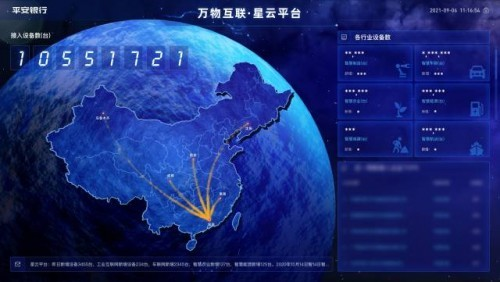平安银行践行数字化转型 星云物联网平台设备接入破千万
