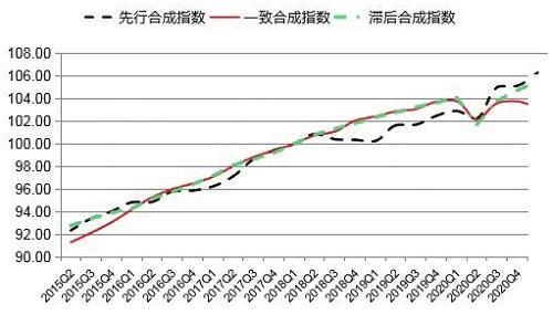 我国互联网行业实现跨越式发展 去年企业研发投入达2051.4亿元
