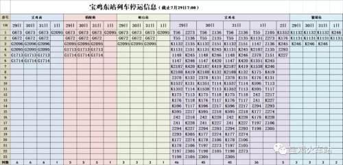 注意!7月29日宝鸡东站这些列车车次停运