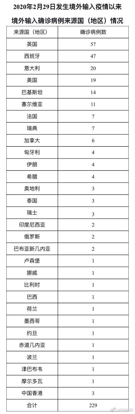 0!北京连续95天无本地新增确诊病例