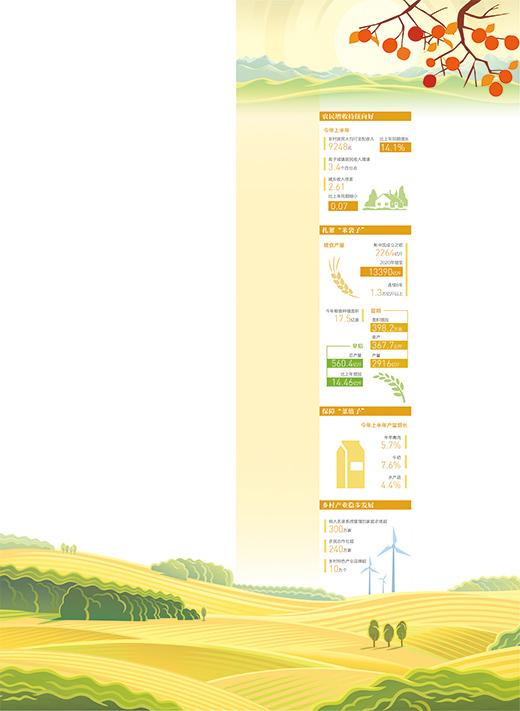丰收的田野是最美的画卷(中国农民丰收节特别报道)——写在第四个中国农民丰收节即将到来之际