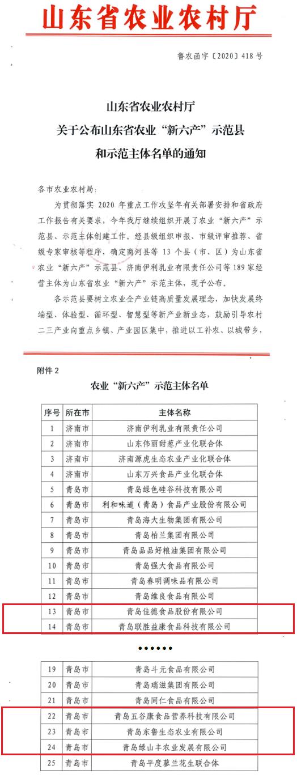 """青岛莱西5家企业入选山东省农业""""新六产""""示范主体"""