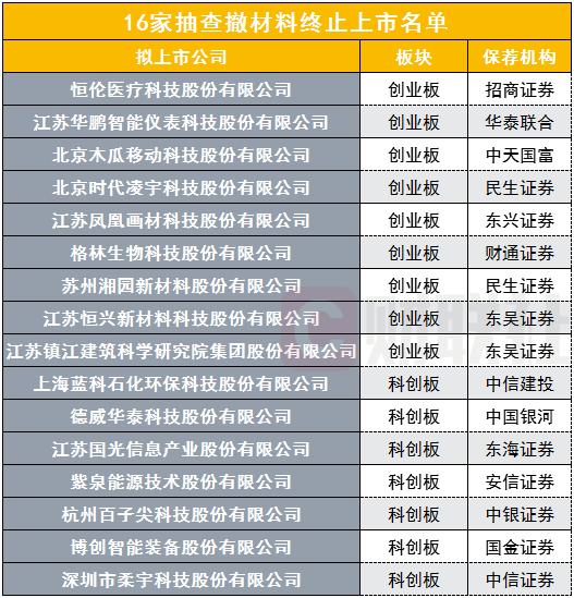 """3月起新刑法发威,欺诈发行真正迎来""""紧箍咒"""",信披造假罚款无上限"""