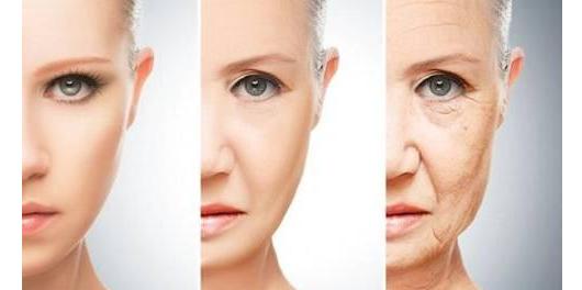 北京彤美整形医院潘彦龙:面部老化的治疗方案