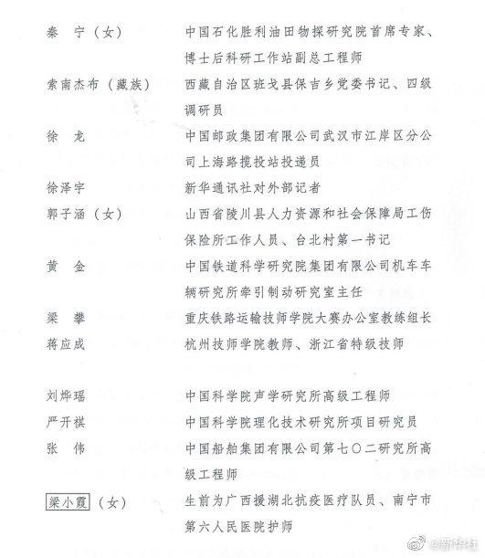 第25届中国青年五四奖章评选结果揭晓