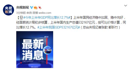 中国上半年GDP为53.2万亿元 同比增长12.7%