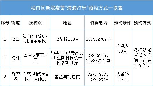 """2021年深圳福田新冠疫苗""""滴滴打针""""免费包车预约方式及电话"""