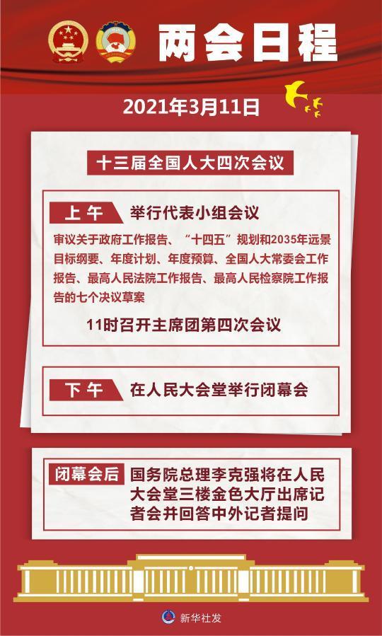 3月11日:十三届全国人大四次会议闭幕 李克强总理出席记者会