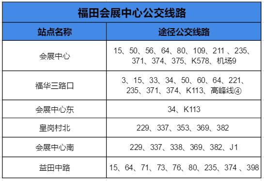 2021深圳十一国庆车展时间是几点开始?几点结束
