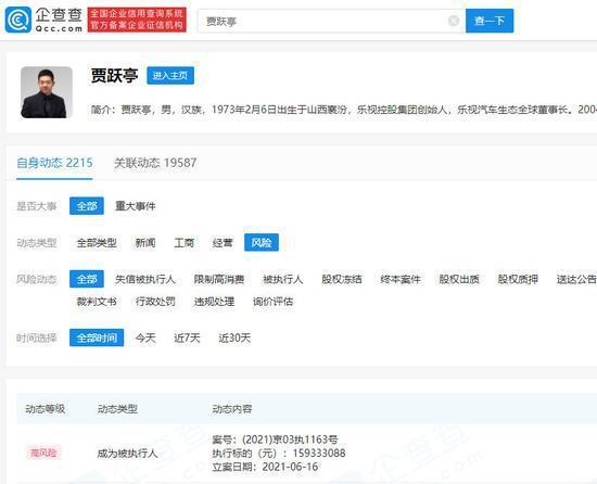 贾跃亭被恢复执行14亿 同被执行人员还有甘薇吴孟