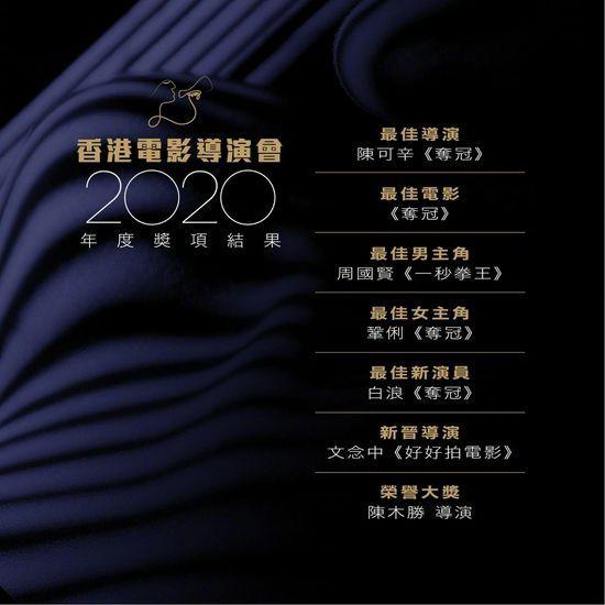 香港电影导演会2020年奖单公布 巩俐获最佳女主角