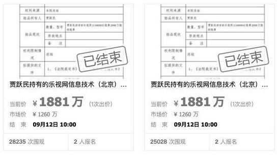 近亿股流拍 贾跃亭兄弟乐视网股票被拍走4410万股