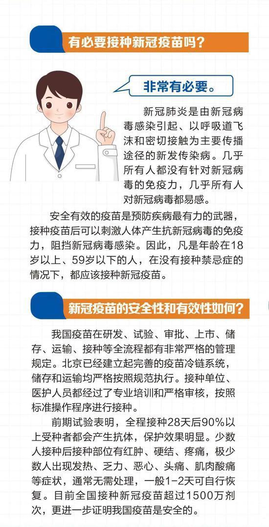 有必要接种新冠疫苗吗?北京疾控:非常有必要
