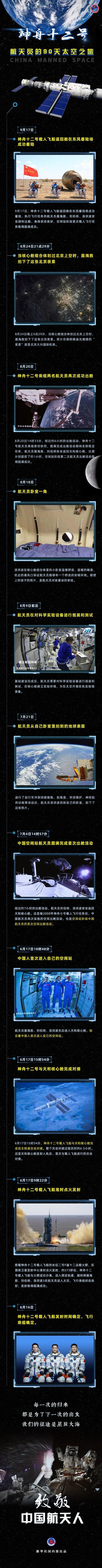 时间轴回看   出差三人组的90天太空之旅