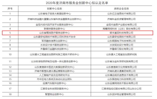 """银丰基因获评""""山东省精准医疗服务创新中心"""""""