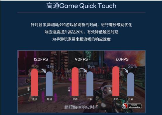 骁龙888三代Elite Gaming多强?提升手游综合体验