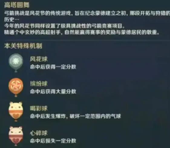 原神1.4风花节新活动及玩法一览