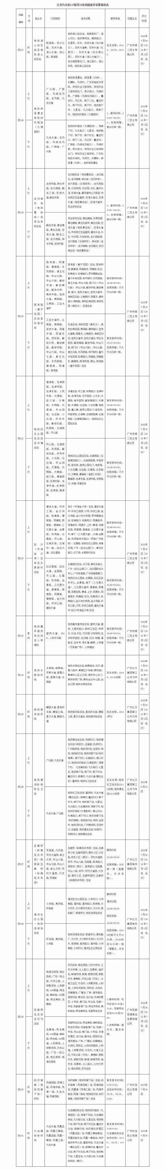 广州为进一步提升夜间公交服务水平 开行14条夜班线路