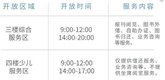 深圳盐田区图书馆正常开放 成人服务区及少儿馆无需提前预约