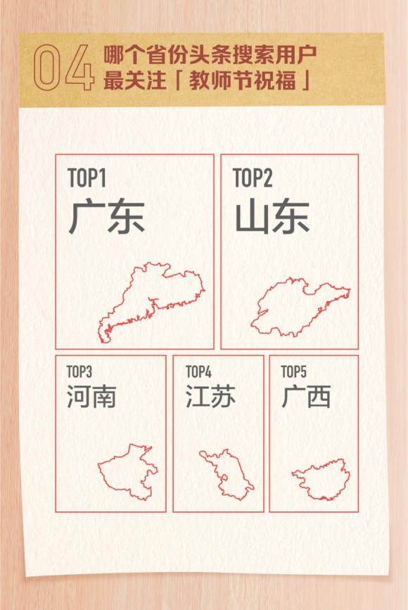 """头条搜索发布教师节数据报告:""""祝福语""""成最热关键词384.png"""
