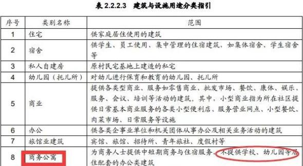 深圳商务公寓能申请学位吗?什么时候能允许