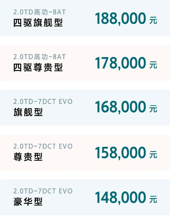 吉利星越L预售定价14.8-18.8万元,网友:好便宜,这价格太狠了