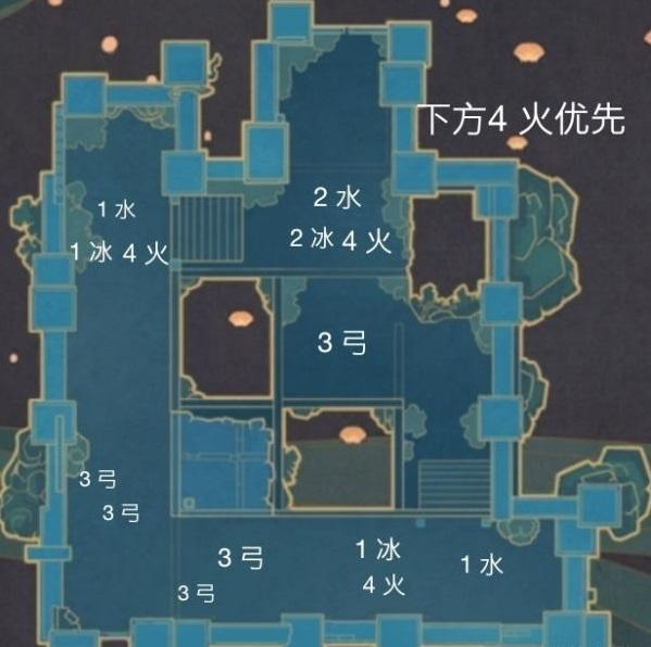 原神机关棋谭霓裳曲2.5倍攻略