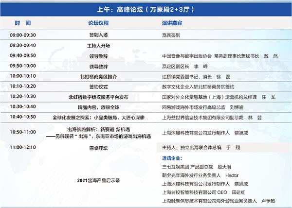 2021国际游戏商务大会议程及主论坛嘉宾名单公布